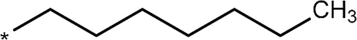 Naming Simple Alkyl Chain Functional Groups: Heptyl Group