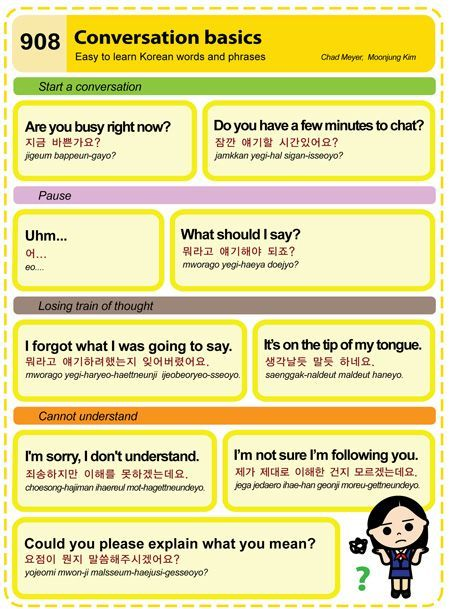 korean conversation with english translation pdf
