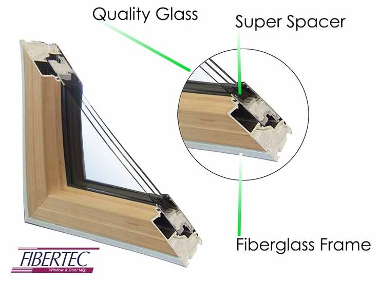 Triple vs. Double Pane Windows-The Pros and Cons of Double and Triple Glazing Fiberglass Windows | Fibertec Windows & Doors Manufacturing
