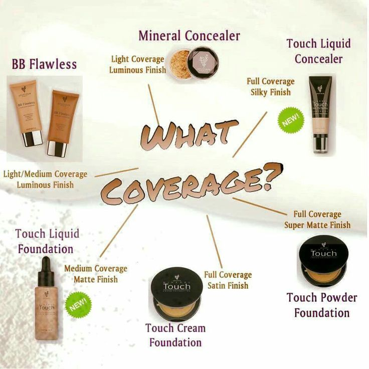 What type of coverage do you like in a foundation? We have whatever it is! Younique is so versatile! Let me know and we can do a color match!