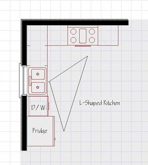 l shaped kitchen floor plans but move the fridge to the right of the stove - Small Kitchen Design Layout Ideas