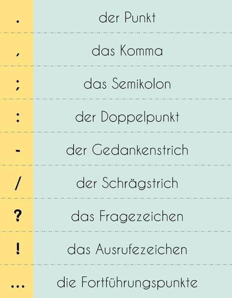 German Punctuation Zeichensetzung - Interpunktion Punctuation Marks in German