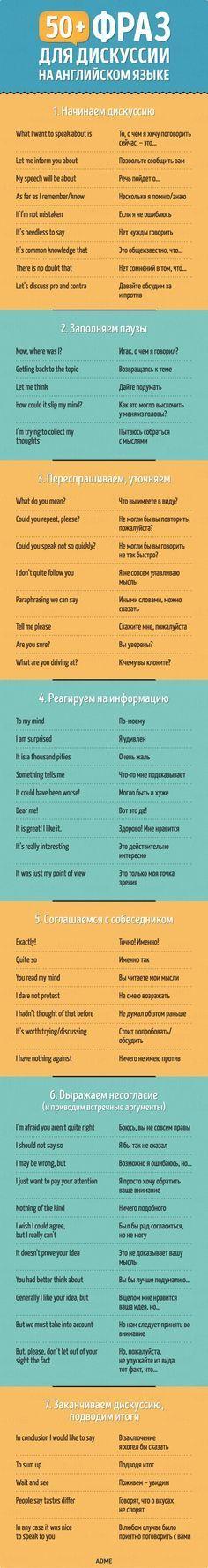 50+английских фраз, которые помогут блестяще проявить себя вобщении