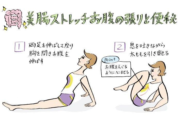女性のお悩みとして常に上位に挙がる「お腹の張り」や「便秘」。いい加減、この悩みから解放されたい! そこで今回は、それらをスッキリ改善してくれる「美腸ストレッチ」をご紹介します♪ 1. 両脚を伸ばして座...