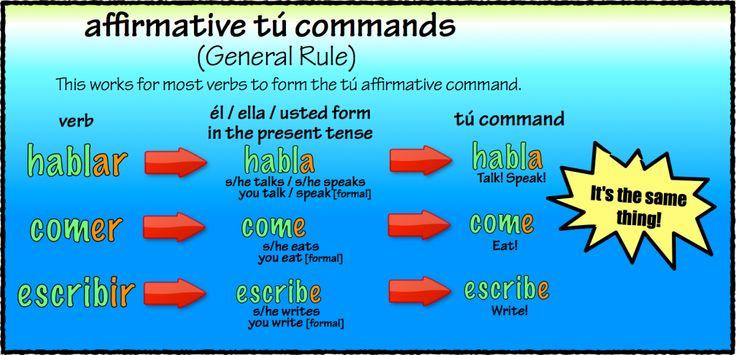 Linux Command Line Basics | Udacity