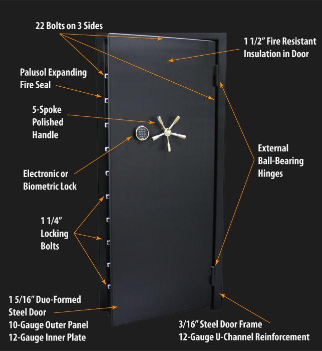 Safe Door Parts Wiring Diagrams