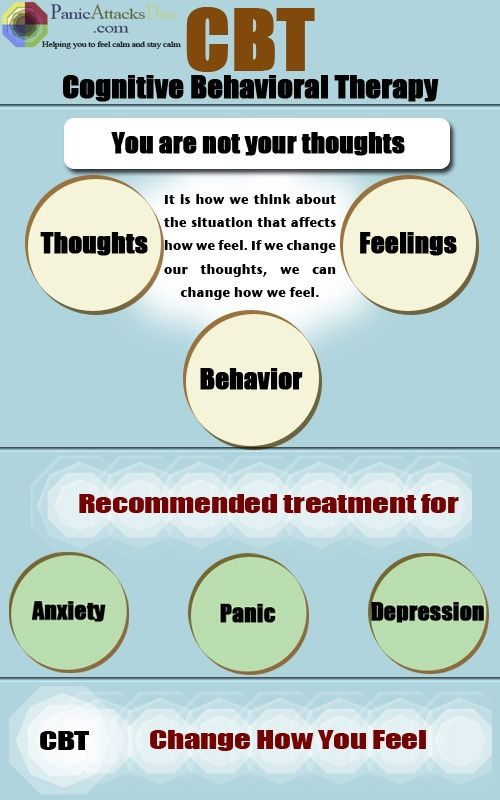 CBT Anxiety – How to Overcome Anxiety with Cognitive Behavioral Therapy Techniques | Natural Alternative Therapies