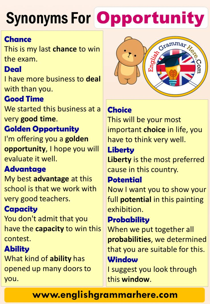 English Synonyms Opportunity, Definition and Examples