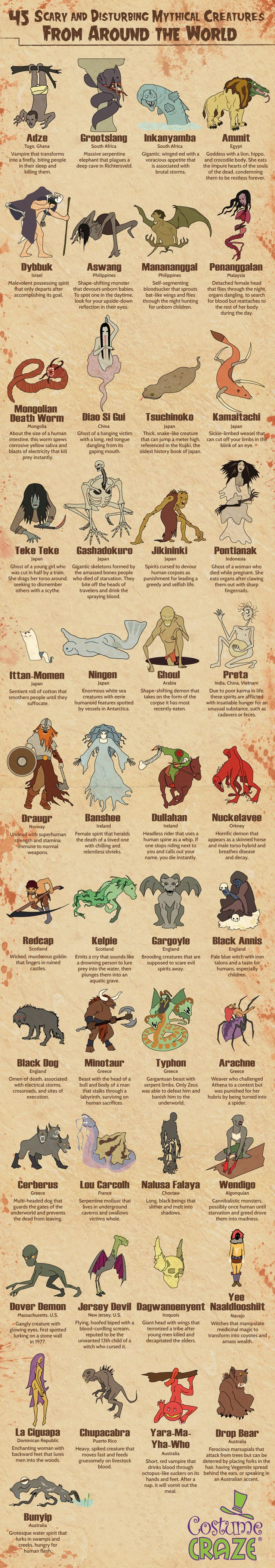 The monsters, ghosts, witches, and mythical creatures that may or may not be lurking around the world