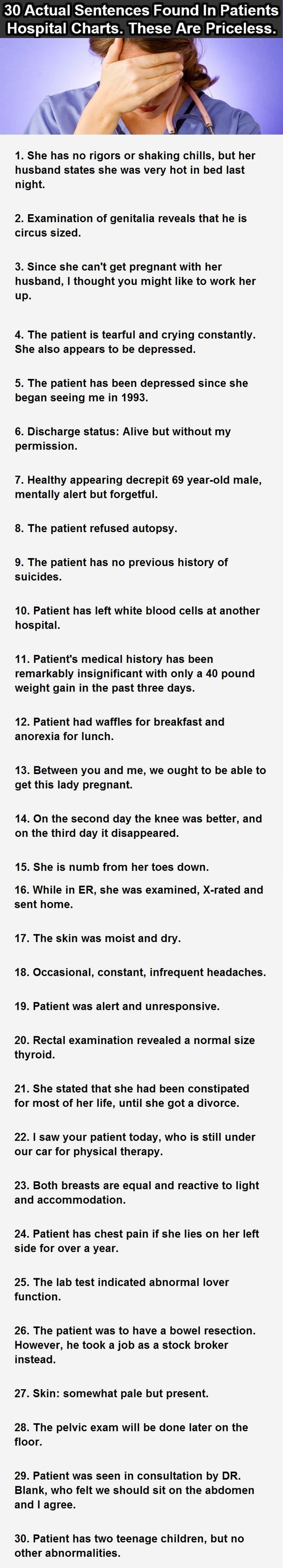 The Best Funny Office Jokes Ideas On Pinterest Brut Gold - 30 dumbest sentences found in patients hospital charts