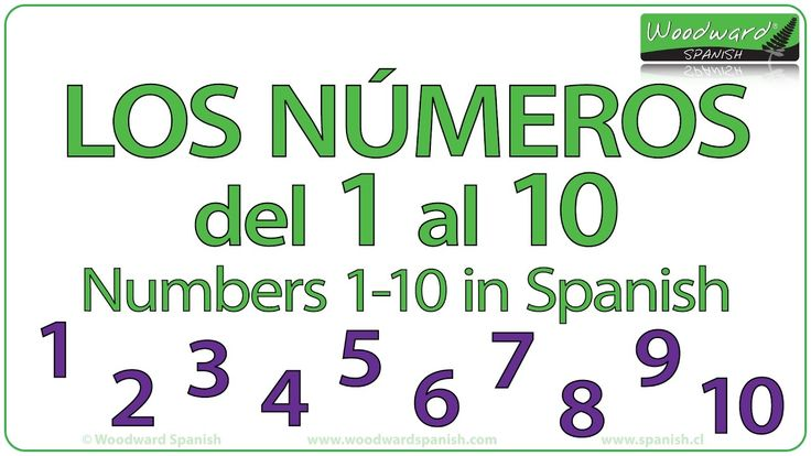 Learn the spanish numbers
