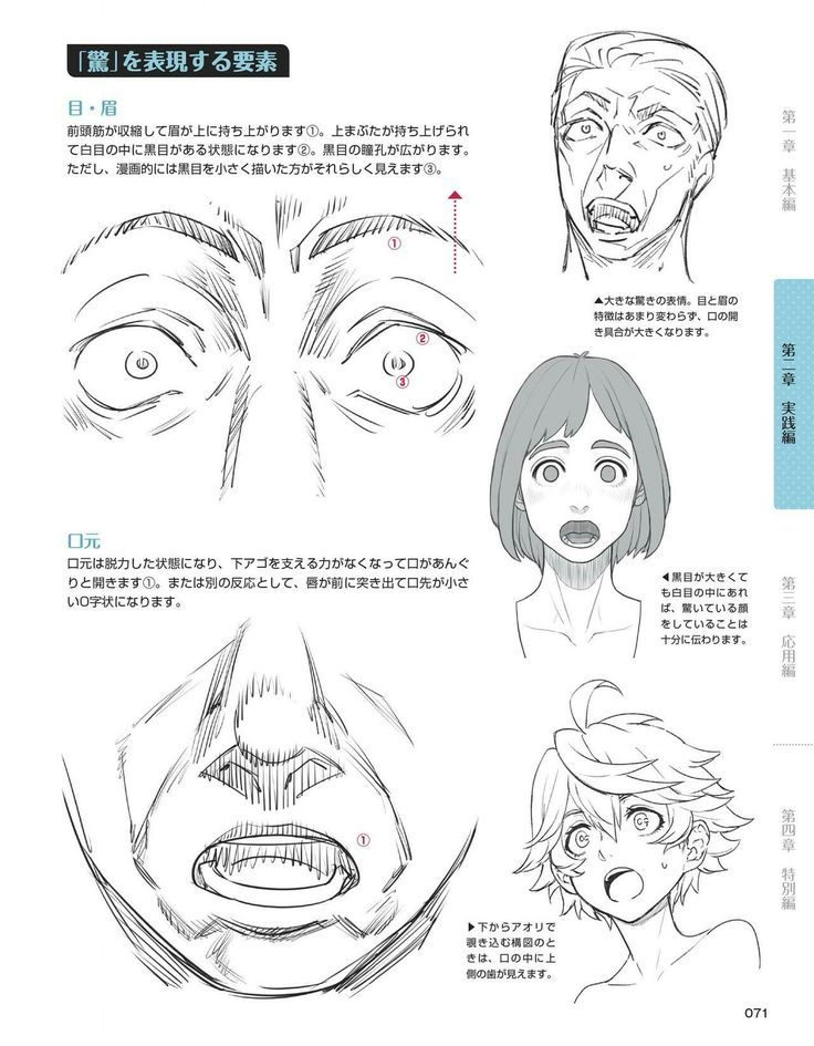 Shocked Surprised 2 Drawing Expressions Facial Expressions Drawing Manga Drawing Tutorials
