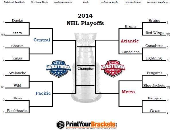 33b7f30a5323056765d66892a988f452 hockey best 25 playoff tree ideas on pinterest michael lucas, msu ohio  at virtualis.co