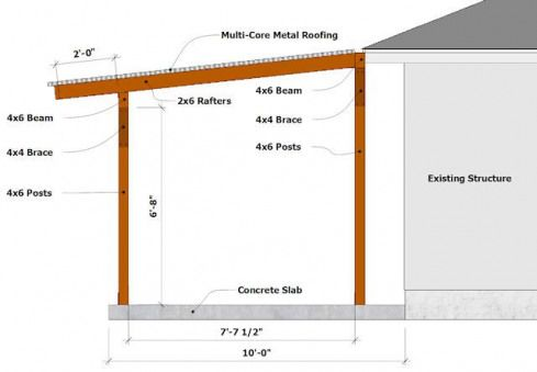 Building a Patio Cover - Plans for building an almost-free ...