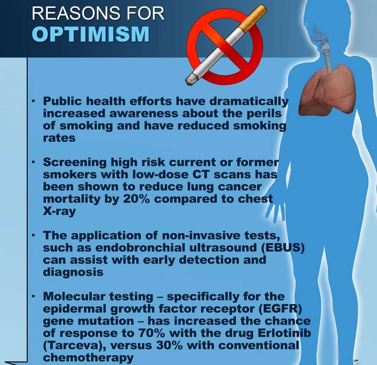 the prevention and treatment of the deadly lung cancer Lung cancer 11 lung cancer is the deadliest of all cancers in the united states  and the world it  prevention, treatment, staying healthy, prognosis most lung.