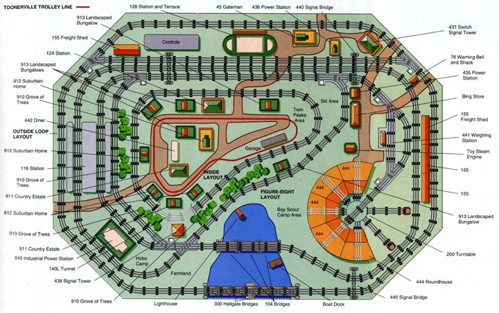 dcc model railway wiring diagrams stereo headphone diagram train www toyskids co standard gauge layout lionel boosters
