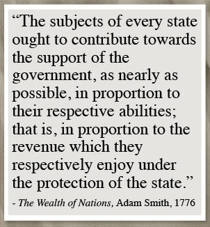 Adam Smith Quote