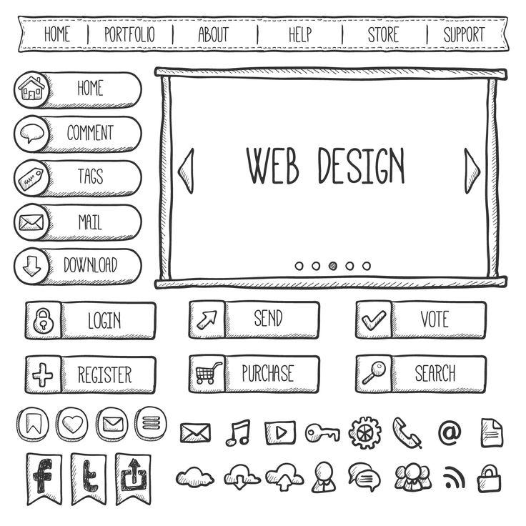 The Circle of Web Design