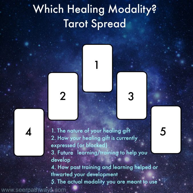 Which Healing Modality Tarot Spread