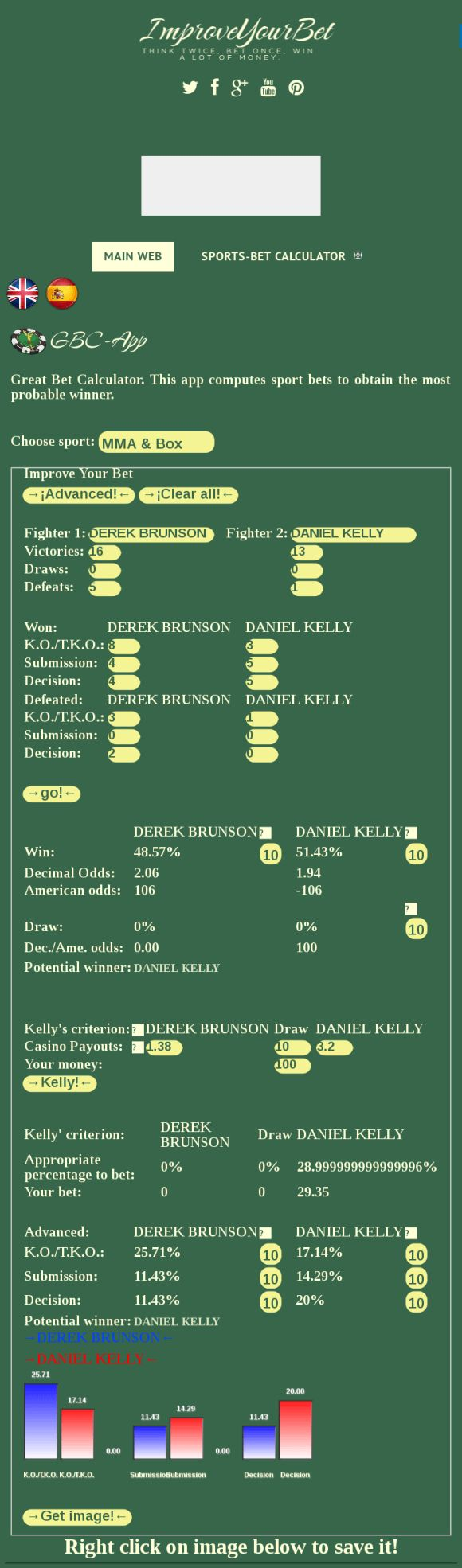 UFC fight night 110 forecast predictions and picks DEREK BRUNSON Vs DANIEL KELLY