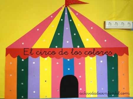 Un nuevo proyecto: El circo de los colores