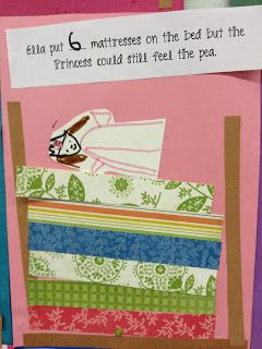 How cute is this! And check out the real dried split pea under the paper mattresses. Princess and the Pea fairy tale perfection!