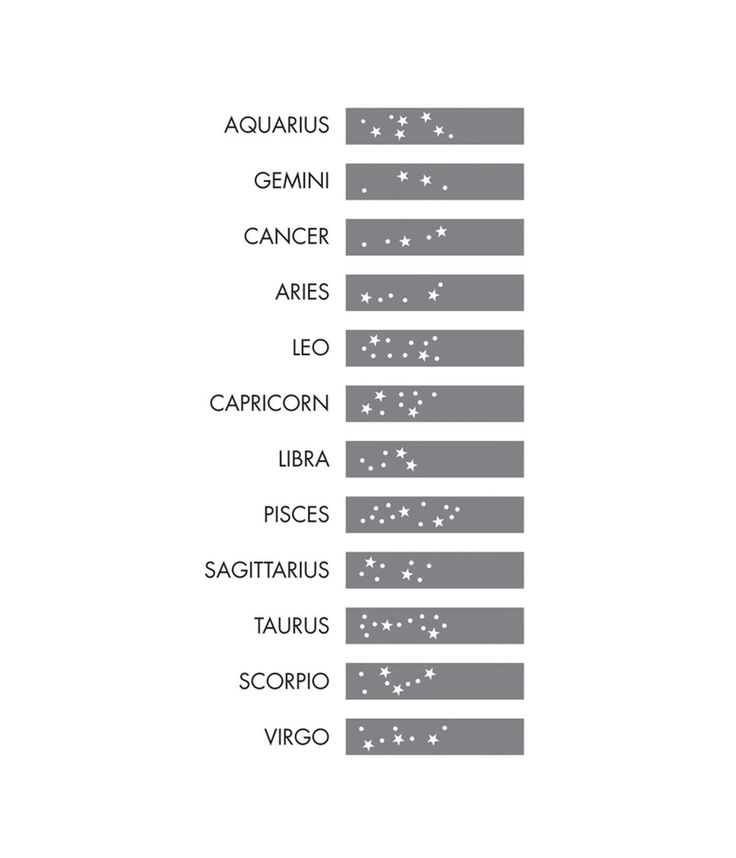 I'm a Taurus, Em is a Pisces. Not about star signs, but as Em said, it's cool that these stars were in the sky when we were born.