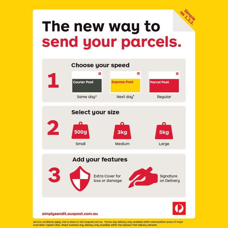 Your needs have changed so we've simplified domestic parcels! Now, choosing the right product is as easy as 1-2-3