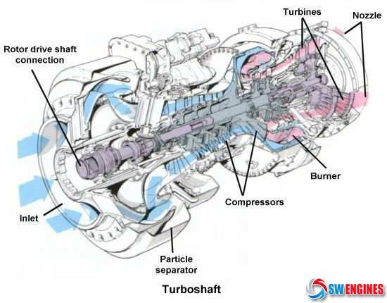 17 best images about how engines work cars engine swengines how engines work