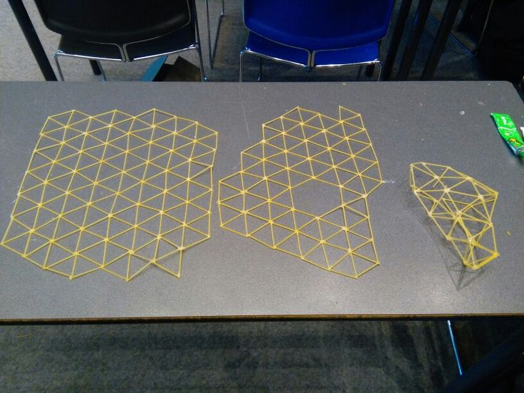 Création de nappes triangulées