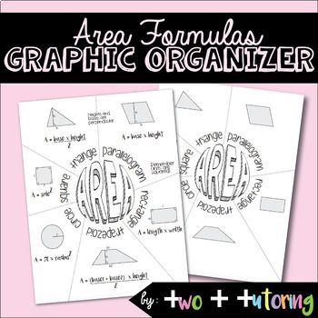 This all-in-one graphic organizer is designed to be a quick review and/or one-page reference sheet. Have students doodle-in the information or hand out a completed one! Details: - area formulas for basic shapes: square, rectangle, parallelogram, triangle, trapezoid, and circle