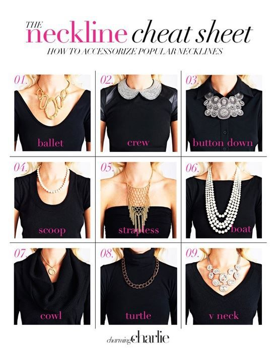Understand which necklace style suits your neckline, courtesy of Charming Charlie's Neckline Cheat Sheet