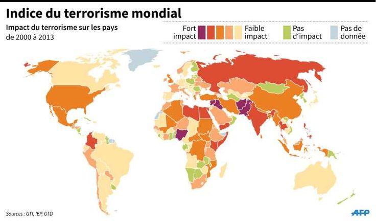 terrorisme dans le monde