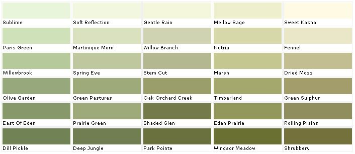 Lowes sage green color chart valspar lowes american for Sage green interior paint