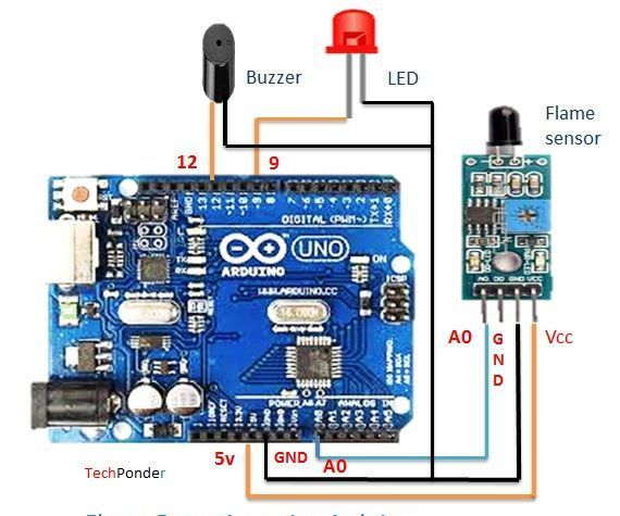 how to detect sound with arduino