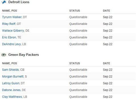 Packers vs Lions Live Stream    more :: http://packersvslionslive.co/packers-vs-lions-live-stream-game-info-injury-report-predictions/