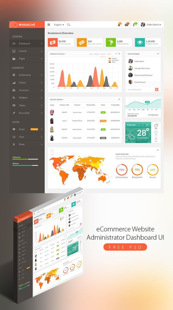 Download eCommerce Website Administrator Dashboard UI Free PSD. Website or Application Dashboards are the main interface between the application and the user hence dashboards needs a good and clear design. So today's Freebie is a dashboard that has a flat…