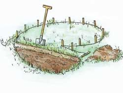 Kräuterspirale Bauanleitung