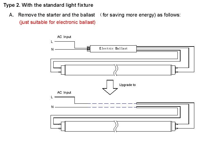 Osram Led Tube Wiring Diagram Bookingritzcarlton Info Led Tubes Led Tube Light Diagram
