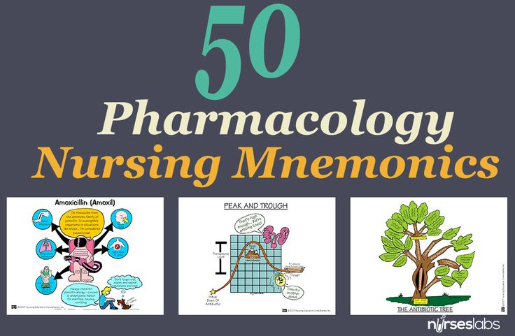 50 Pharmacology Mnemonics and Tips 1 - Nurseslabs