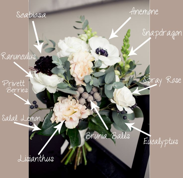FiftyFlowers - Bridesmaid Bouquet Breakdown