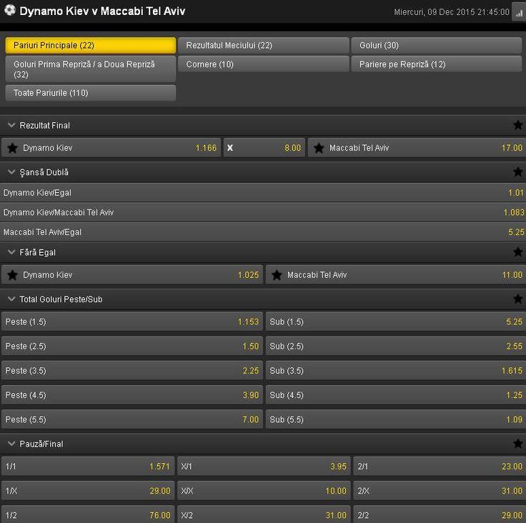 Pronosticuri fotbal Dinamo Kiev - Maccabi Tel Aviv (09.12.2015) - http://biletu-zilei.com/ponturi-fotbal-liga-campionilor/pronosticuri-fotbal-dinamo-kiev-maccabi-tel-aviv-09-12-2015/