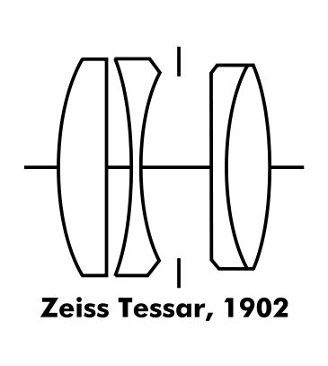 Zeiss Tessar originally an f/6.3 lens