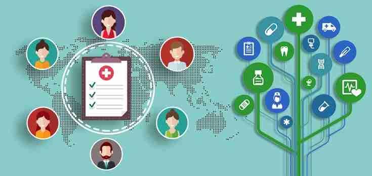 ヘルスケアビジネスプロセスのアウトソーシングは、データ入力から…までの完全なデータソリューションを直接処理します。 ヘルスケアビジネス、ビジネスプロセスアウトソーシング、Bpo