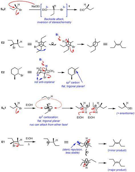 sn1 sn2 e2 e1 organic chemistry  i need to work on my e1 and e2 reactions