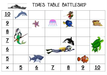 Just like traditional battleship except instead of coordinates they use the answer to times table questions to try to locate their opponent's ship. E.G Player 1 asks the other 'Is it in 36?' so then Player 2 looks to see if they put their ship in the 6 x 6 grid square.