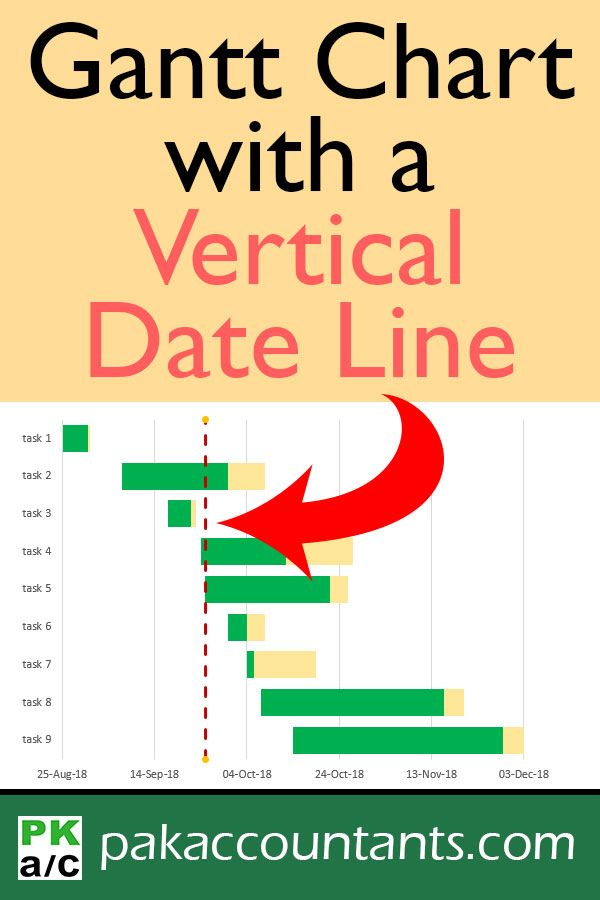 Add A Vertical Line To Gantt Chart Or Stacked Bar Chart In