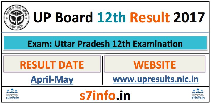 CBSE 12th Result 2018, CBSE Results, cbseresults.nic.in Class 12