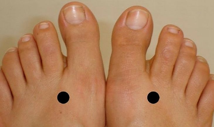 Top 7 Reflexology Points for Detoxification | Health - BabaMail