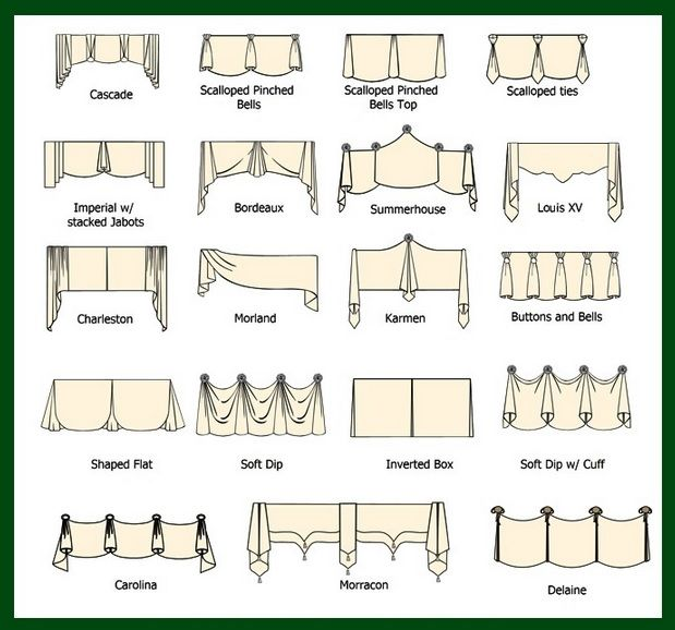 19 different types of window treatment design ideas window windowtreatment curtain valance valance design ideas - Valance Design Ideas